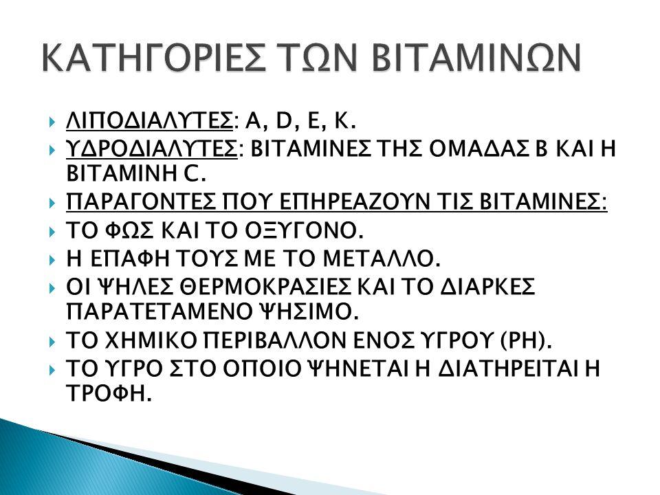 ΚΑΤΗΓΟΡΙΕΣ ΤΩΝ ΒΙΤΑΜΙΝΩΝ