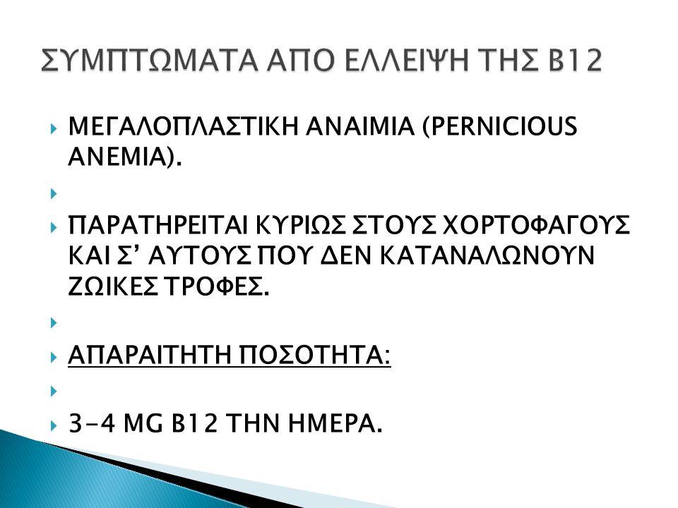 ΣΥΜΠΤΩΜΑΤΑ ΑΠΟ ΕΛΛΕΙΨΗ ΤΗΣ Β12