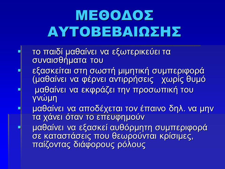 ΜΕΘΟΔΟΣ ΑΥΤΟΒΕΒΑΙΩΣΗΣ