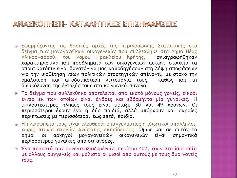 ΑΝΑΣΚΟΠΗΣΗ- ΚΑΤΑΛΗΤΙΚΕΣ ΕΠΙΣΗΜΑΝΣΕΙΣ