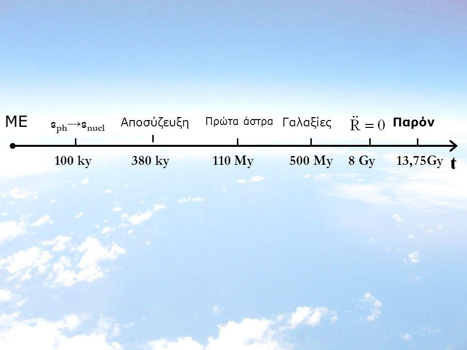 ΜΕ εph→εnucl 100 ky 380 ky 110 My 8 Gy 13,75Gy 500 My Αποσύζευξη