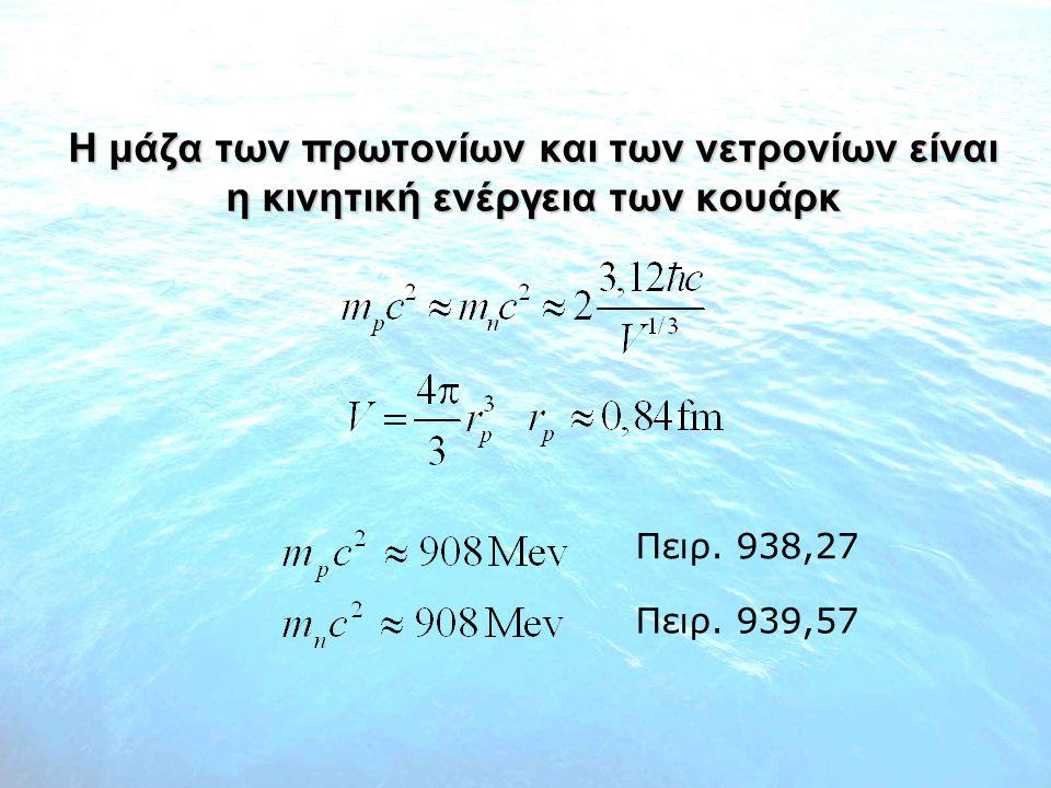 Η μάζα των πρωτονίων και των νετρονίων είναι η κινητική ενέργεια των κουάρκ