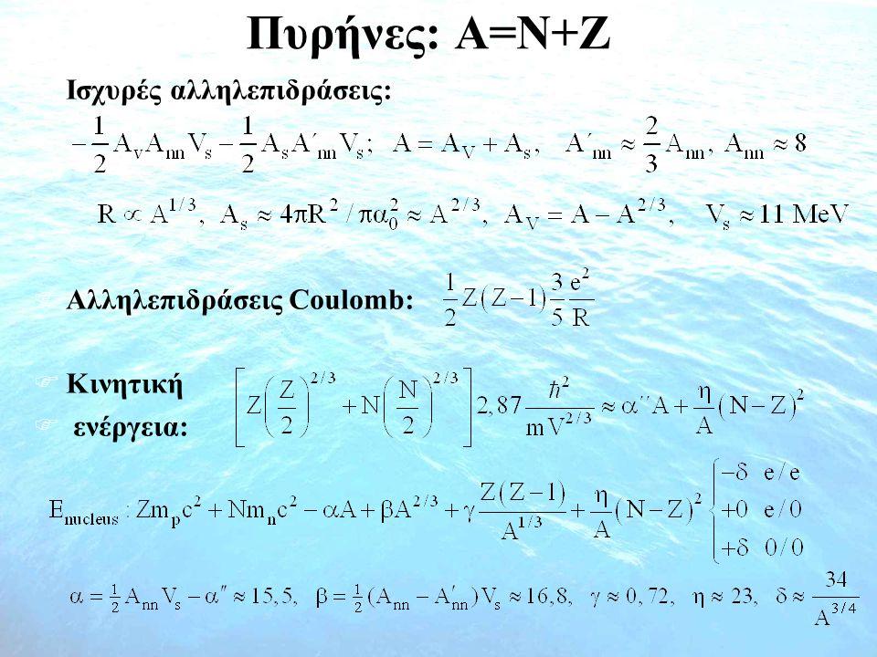 Πυρήνες: A=N+Z Ισχυρές αλληλεπιδράσεις: Αλληλεπιδράσεις Coulomb: