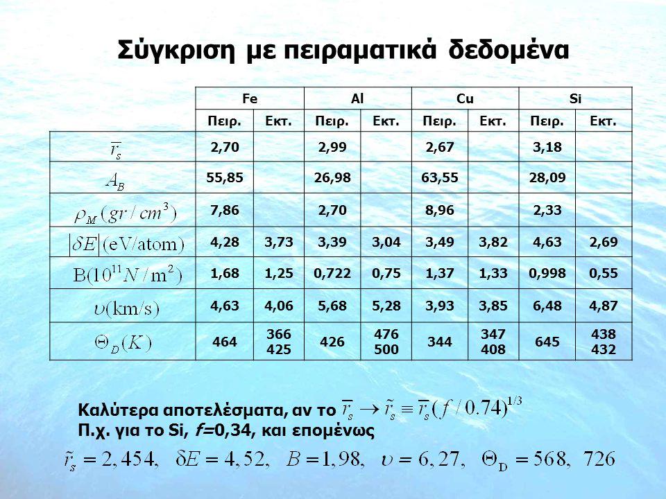 Σύγκριση με πειραματικά δεδομένα