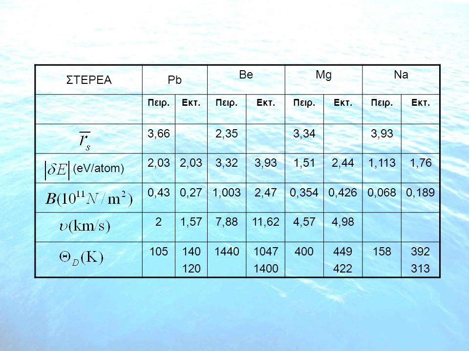 ΣΤΕΡΕΑ Pb Be Mg Na 3,66 2,35 3,34 3,93 (eV/atom) 2,03 3,32 1,51 2,44