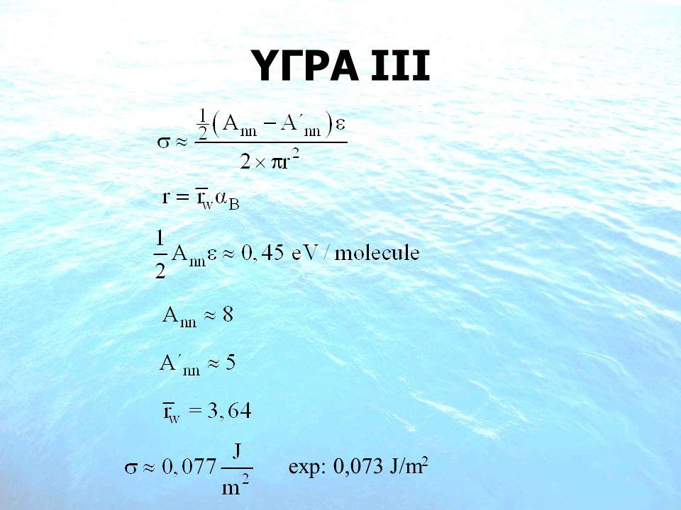 ΥΓΡΑ ΙIΙ exp: 0,073 J/m2