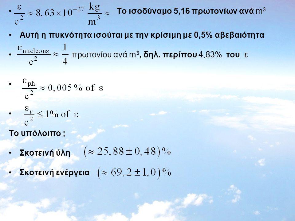 Το ισοδύναμο 5,16 πρωτονίων ανά m3