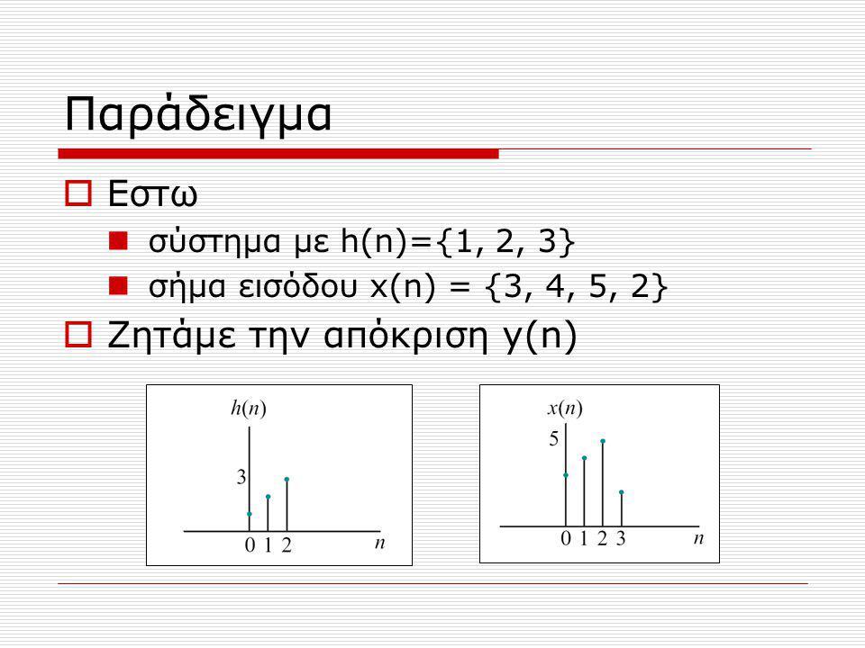 Παράδειγμα Εστω Ζητάμε την απόκριση y(n) σύστημα με h(n)={1, 2, 3}