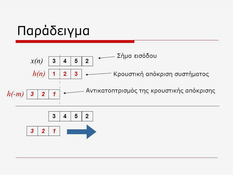 Παράδειγμα x(n) h(n) h(-m) Σήμα εισόδου 3 4 5 2 1 2 3