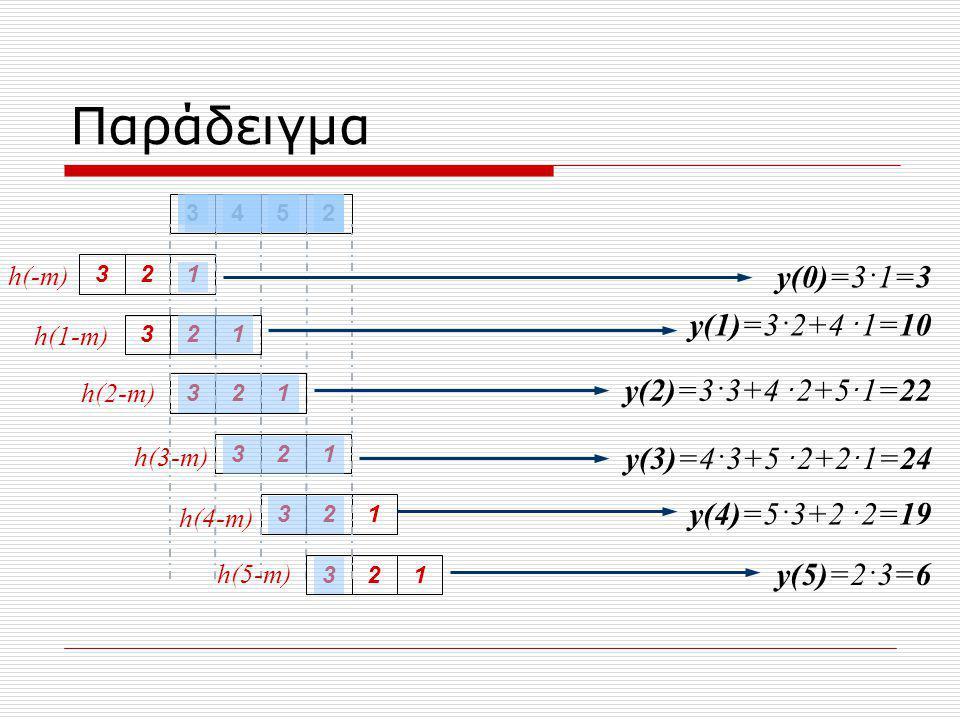Παράδειγμα y(0)=3·1=3 y(1)=3·2+4 ·1=10 y(2)=3·3+4 ·2+5·1=22