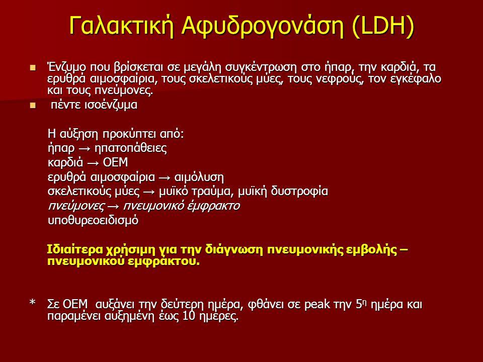 Γαλακτική Αφυδρογονάση (LDH)