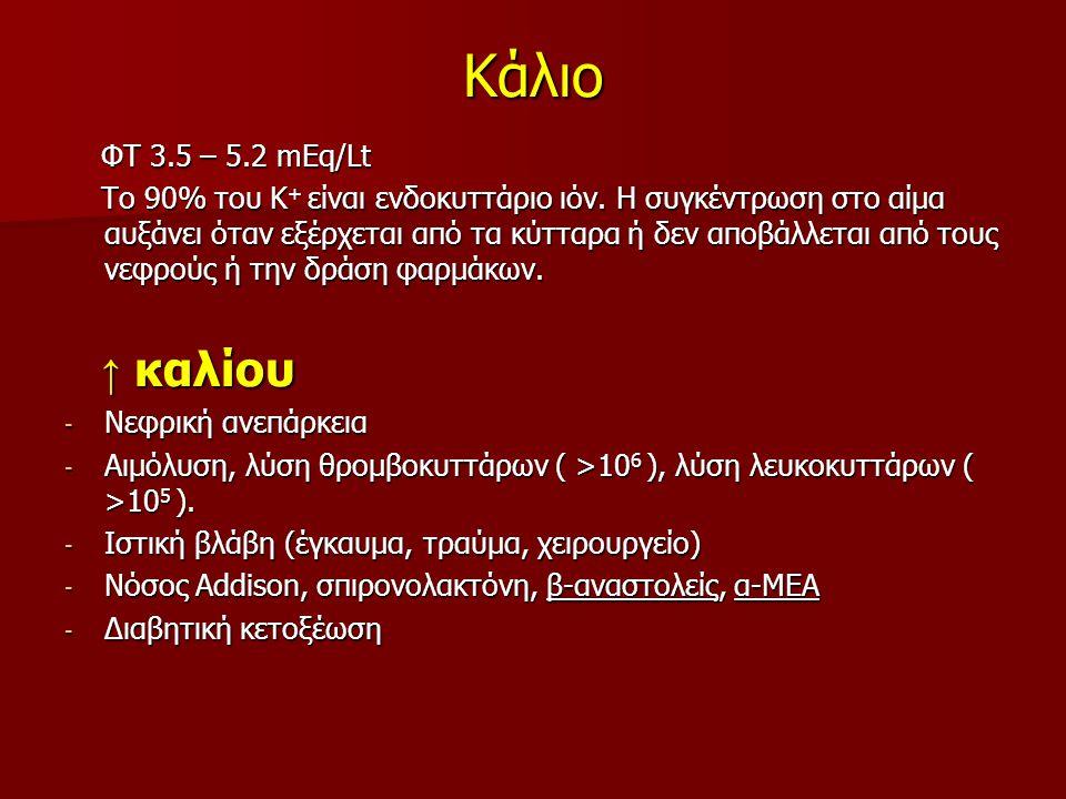 Κάλιο ΦΤ 3.5 – 5.2 mEq/Lt.