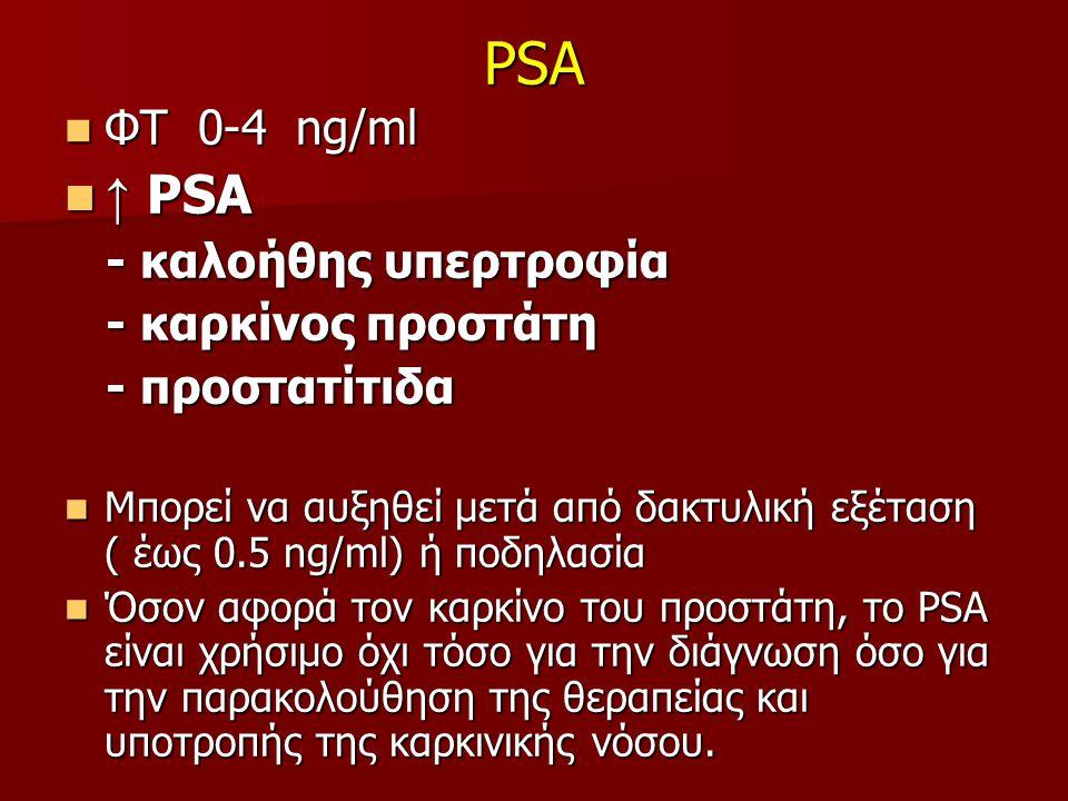 PSA ↑ PSA ΦΤ 0-4 ng/ml - καλοήθης υπερτροφία - καρκίνος προστάτη