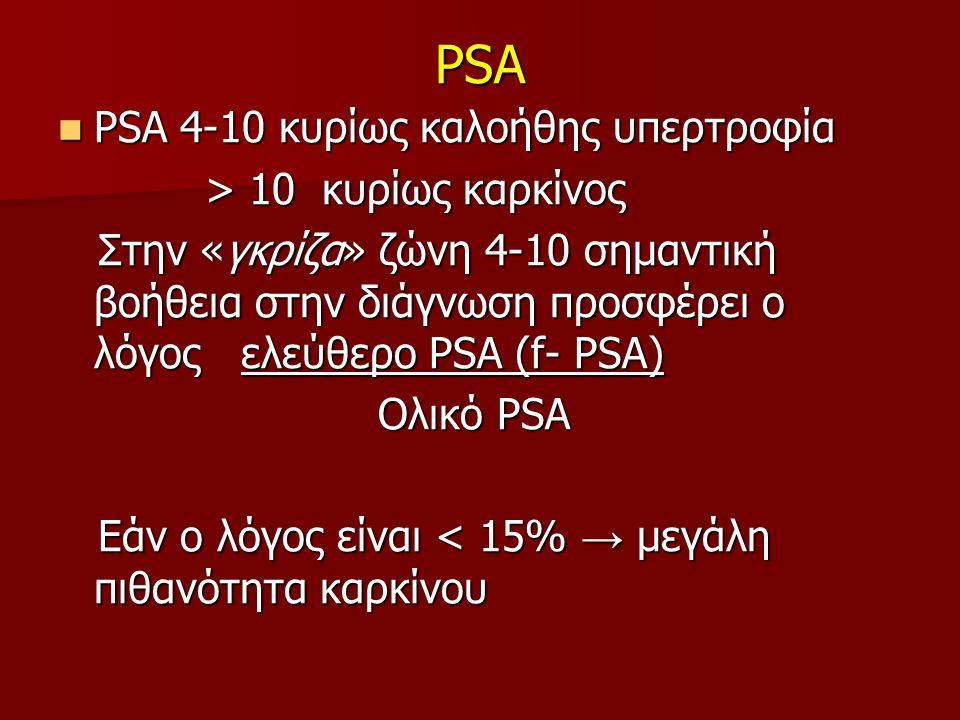 PSA PSA 4-10 κυρίως καλοήθης υπερτροφία > 10 κυρίως καρκίνος