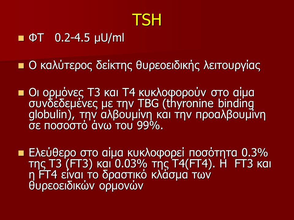 TSH ΦΤ 0.2-4.5 μU/ml Ο καλύτερος δείκτης θυρεοειδικής λειτουργίας