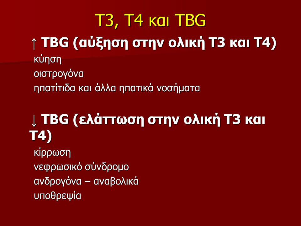Τ3, Τ4 και TBG ↑ TBG (αύξηση στην ολική Τ3 και Τ4) κύηση οιστρογόνα