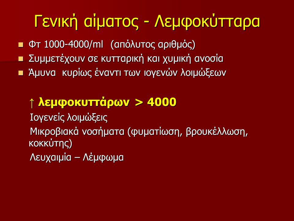 Γενική αίματος - Λεμφοκύτταρα