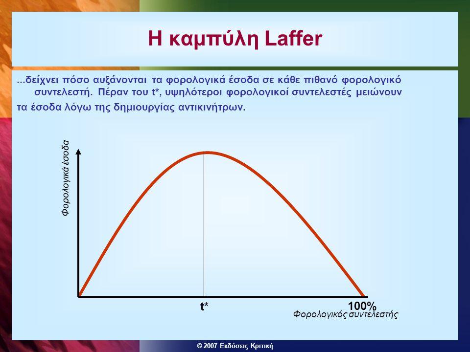 Η καμπύλη Laffer