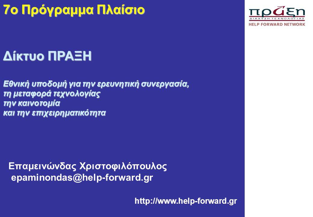 Επαμεινώνδας Χριστοφιλόπουλος epaminondas@help-forward.gr