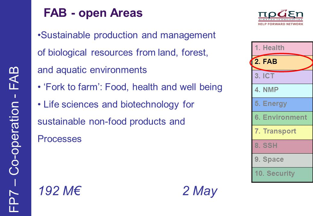 FP7 – Co-operation - FAB 192 M€ 2 May FAB - open Areas