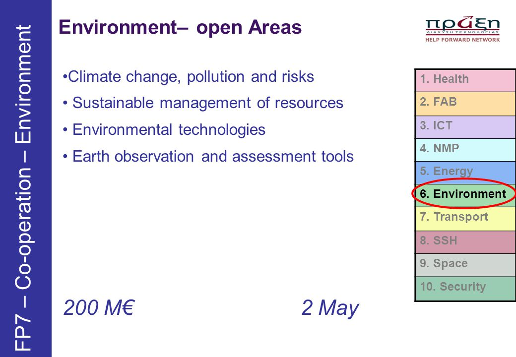 FP7 – Co-operation – Environment