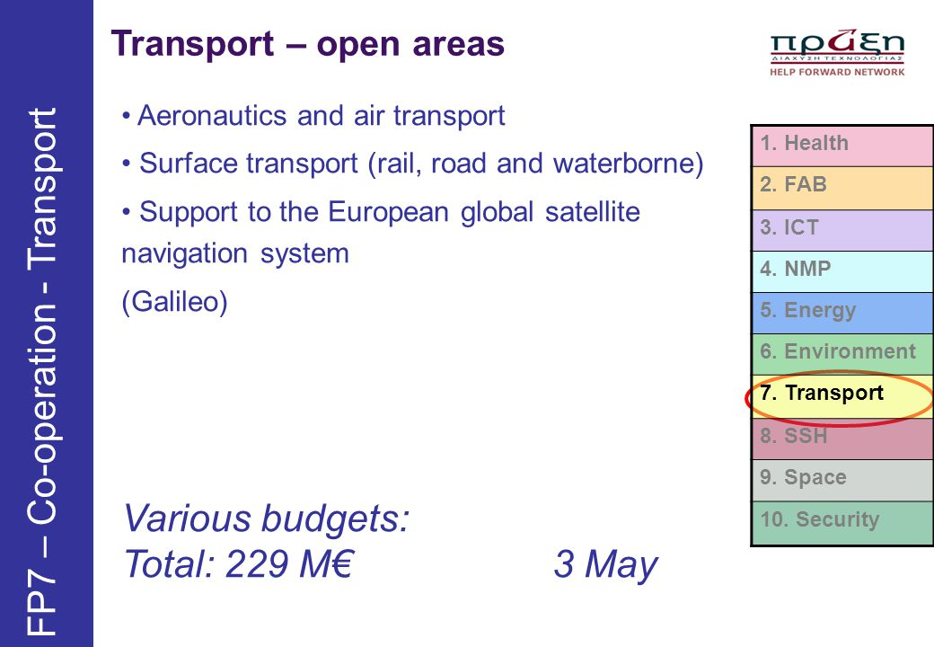 FP7 – Co-operation - Transport