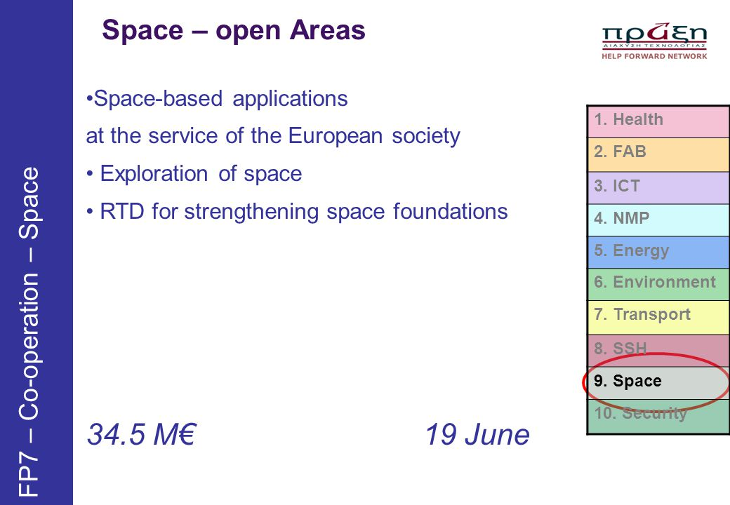 34.5 M€ 19 June Space – open Areas FP7 – Co-operation – Space