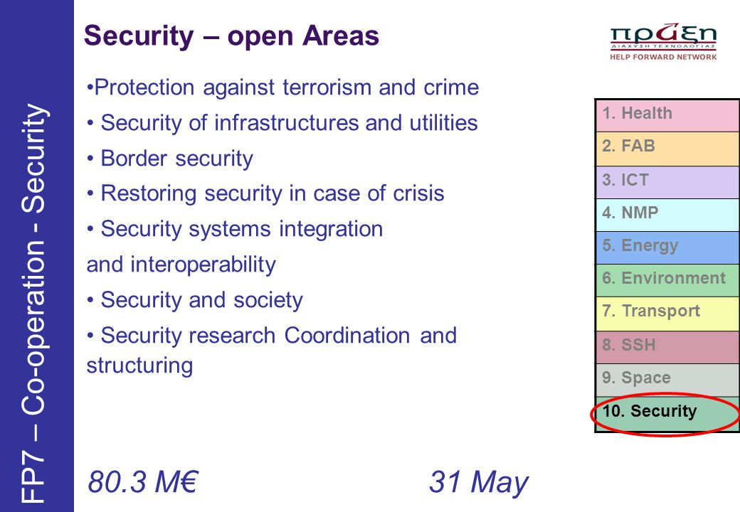 FP7 – Co-operation - Security