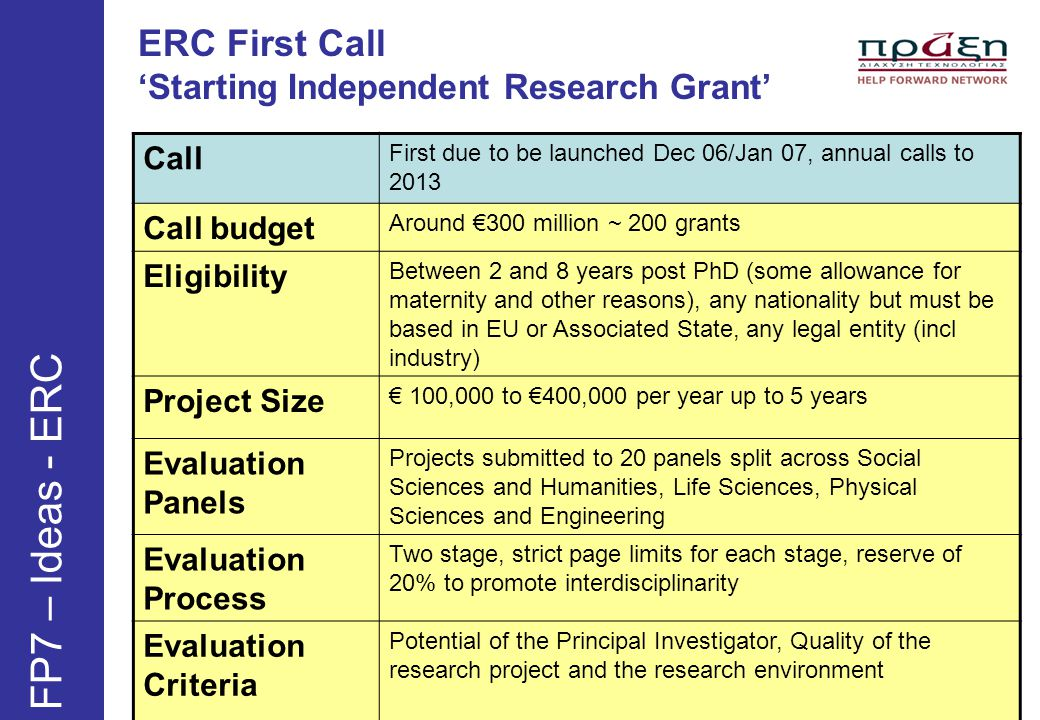 ERC First Call 'Starting Independent Research Grant'