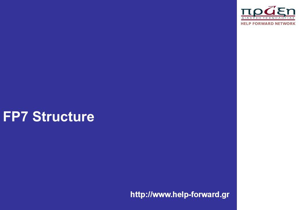 FP7 Structure http://www.help-forward.gr