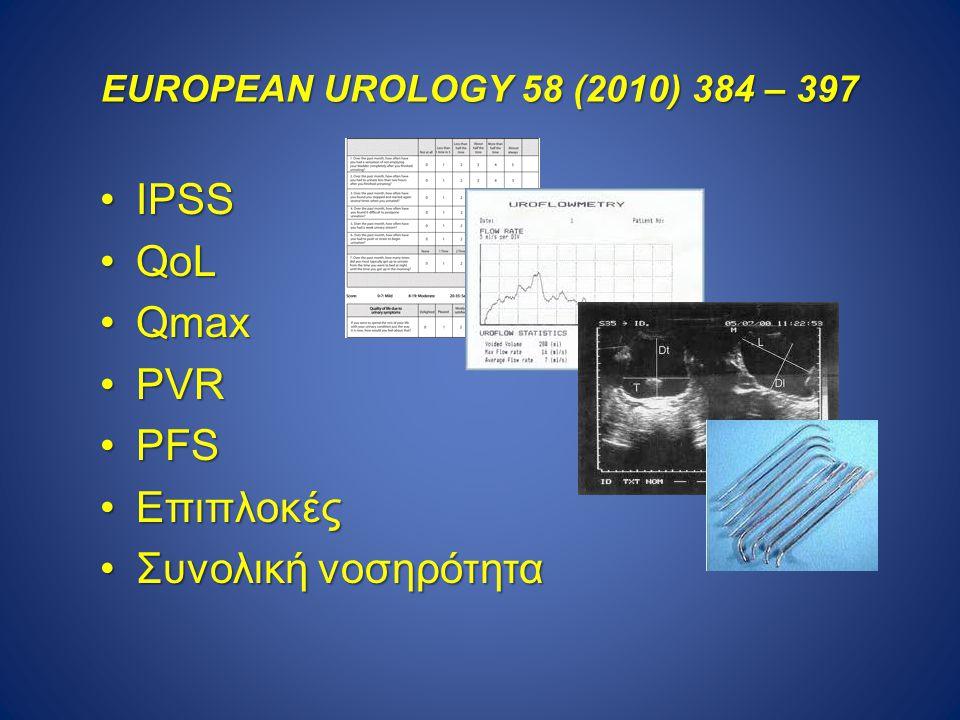 IPSS QoL Qmax PVR PFS Eπιπλοκές Συνολική νοσηρότητα