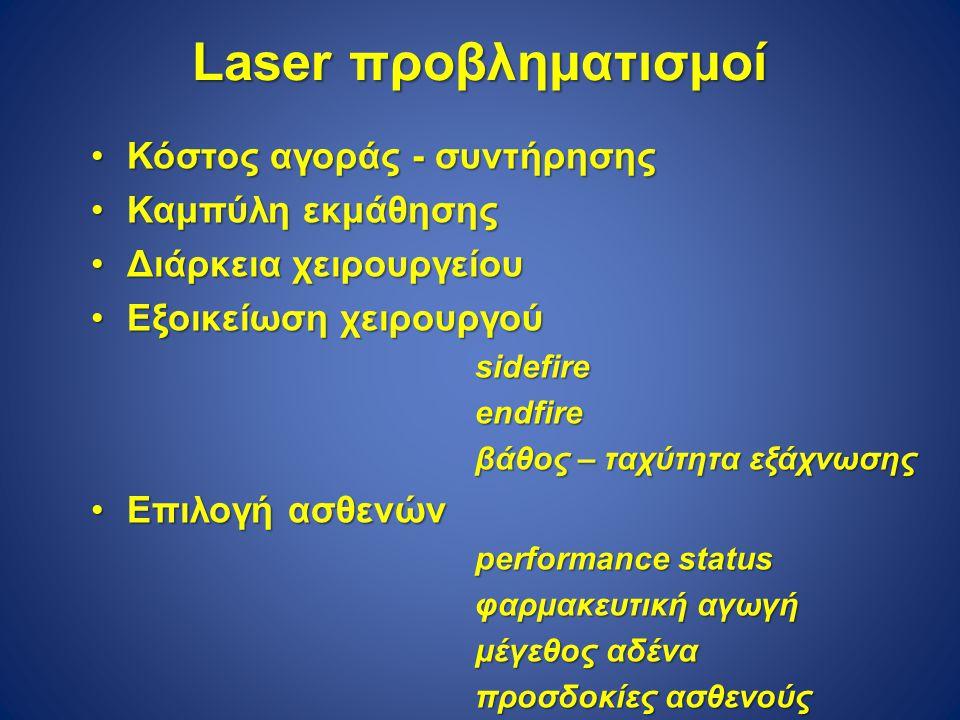Laser προβληματισμοί Κόστος αγοράς - συντήρησης Καμπύλη εκμάθησης