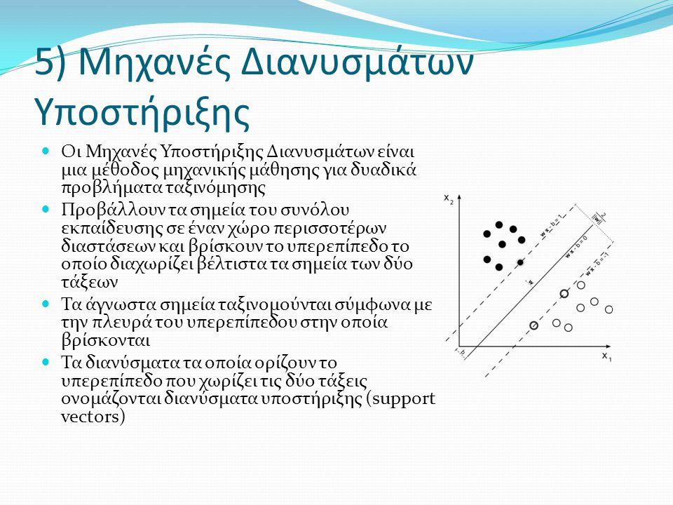 5) Μηχανές Διανυσμάτων Υποστήριξης