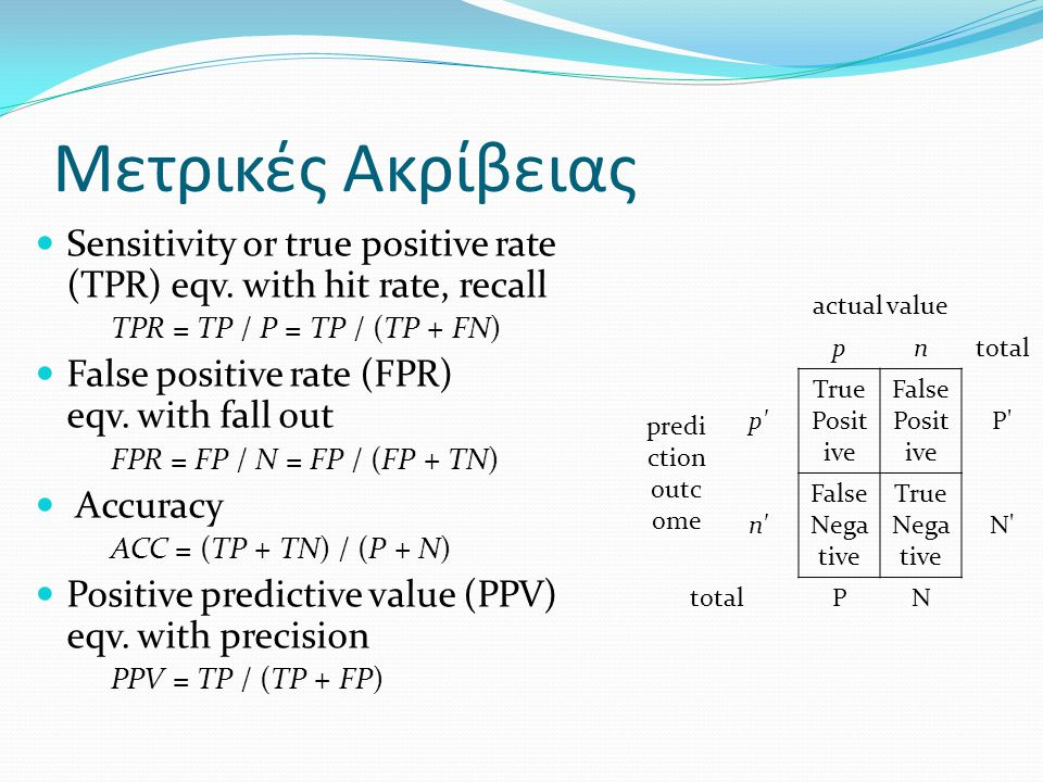 Μετρικές Ακρίβειας Sensitivity or true positive rate (TPR) eqv. with hit rate, recall. TPR = TP / P = TP / (TP + FN)