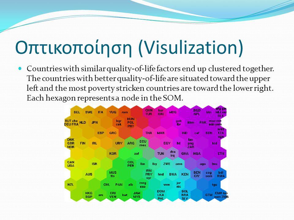 Οπτικοποίηση (Visulization)
