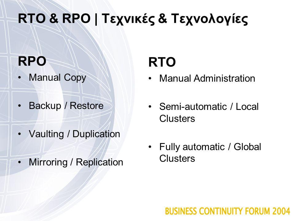 RTO & RPO | Τεχνικές & Τεχνολογίες
