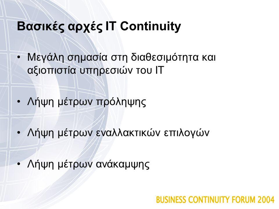 Βασικές αρχές IT Continuity