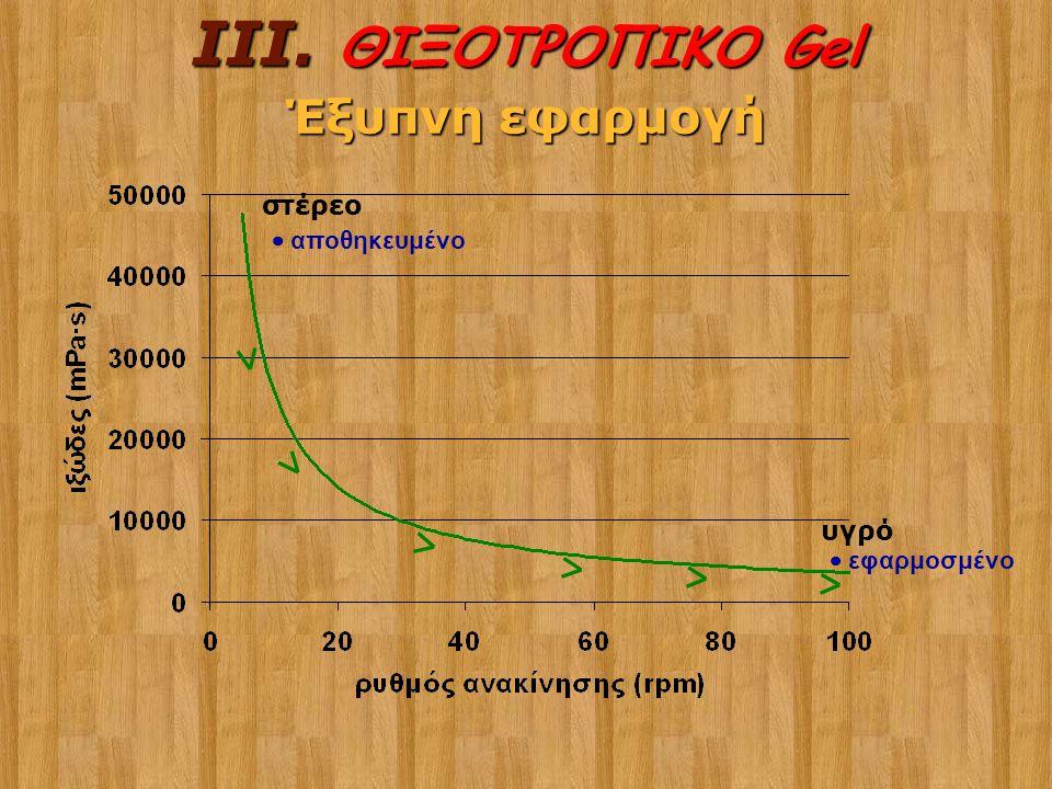 III. ΘΙΞΟΤΡΟΠΙΚΟ Gel Έξυπνη εφαρμογή στέρεο υγρό · αποθηκευμένο