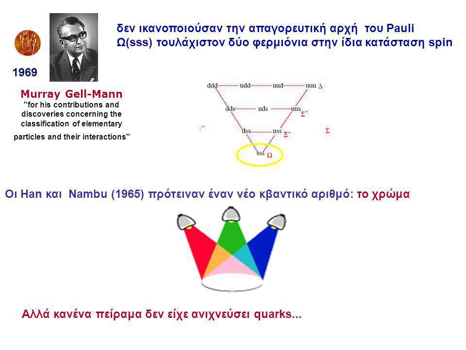 Οι Han και Nambu (1965) πρότειναν έναν νέο κβαντικό αριθμό: το χρώμα