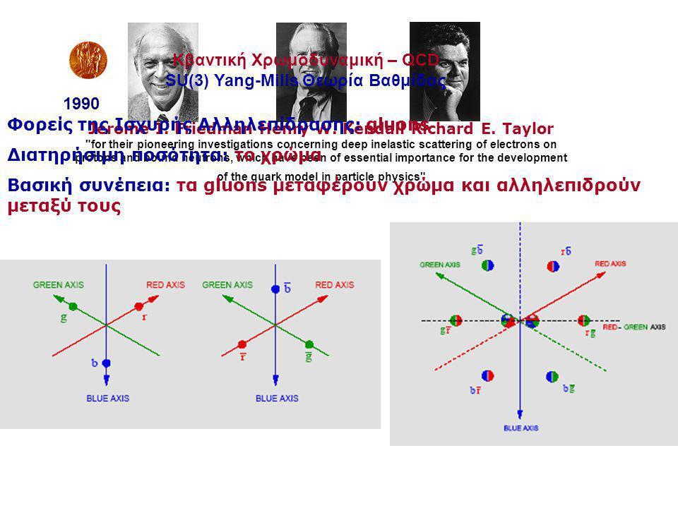 Κβαντική Χρωμοδυναμική – QCD SU(3) Yang-Mills Θεωρία Βαθμίδας