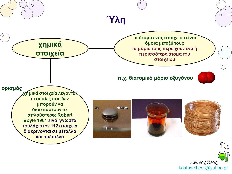 Ύλη χημικά στοιχεία π.χ. διατομικό μόριο οξυγόνου ορισμός