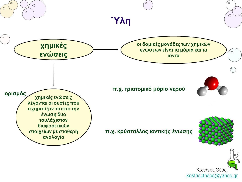 Ύλη χημικές ενώσεις π.χ. τριατομικό μόριο νερού ορισμός