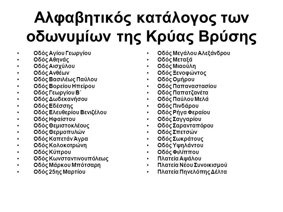 Αλφαβητικός κατάλογος των οδωνυμίων της Κρύας Βρύσης