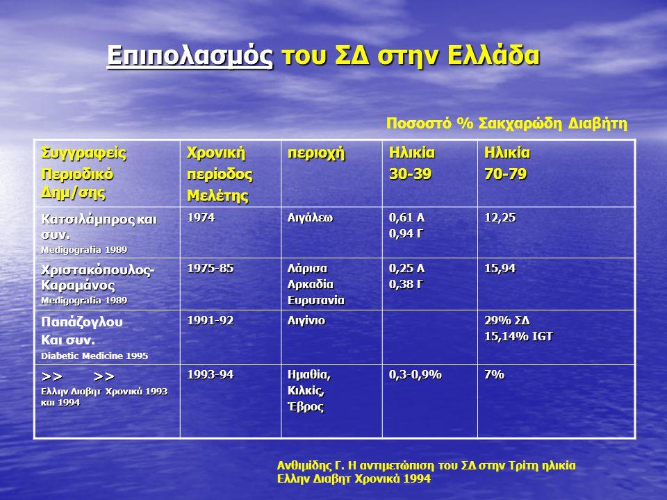 Επιπολασμός του ΣΔ στην Ελλάδα