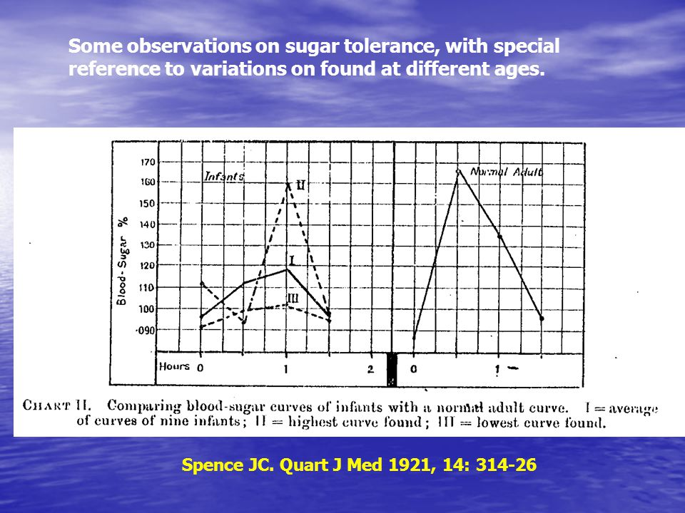 Some observations on sugar tolerance, with special reference to variations on found at different ages.
