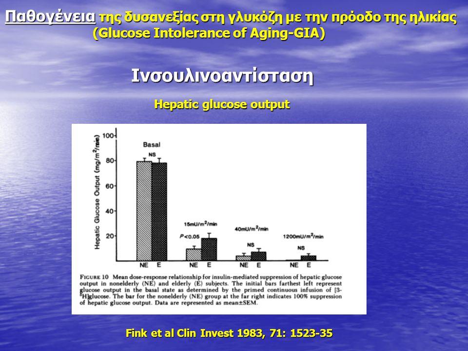 Παθογένεια της δυσανεξίας στη γλυκόζη με την πρόοδο της ηλικίας (Glucose Intolerance of Aging-GIA)