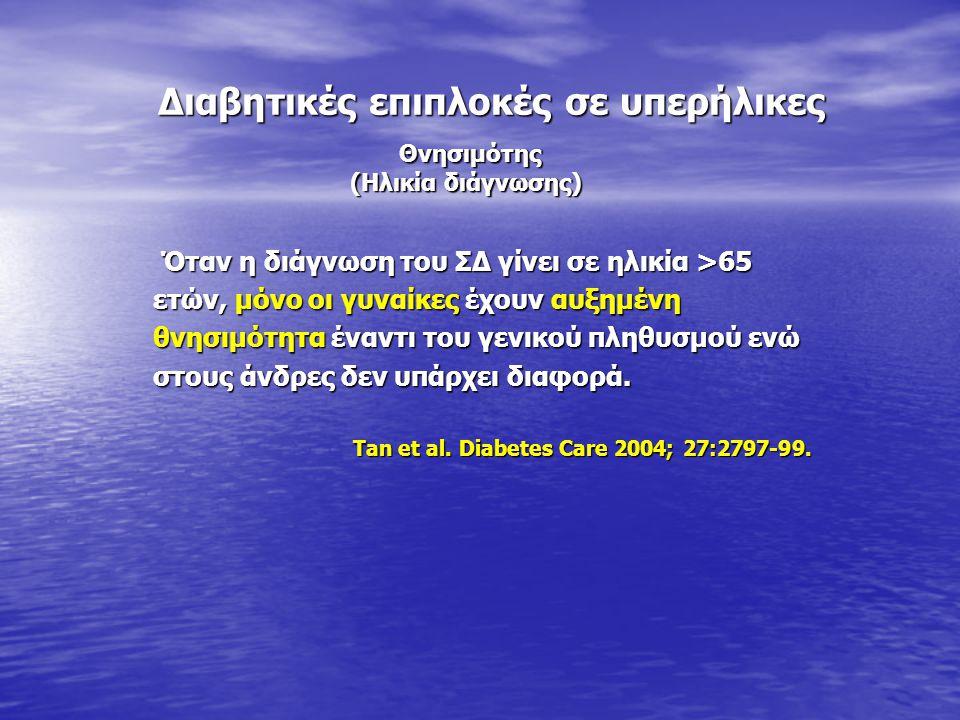 Διαβητικές επιπλοκές σε υπερήλικες