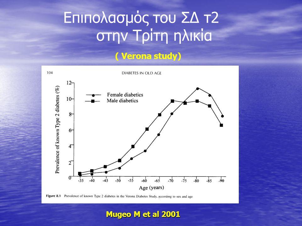 Επιπολασμός του ΣΔ τ2 στην Τρίτη ηλικία ( Verona study) Verona study