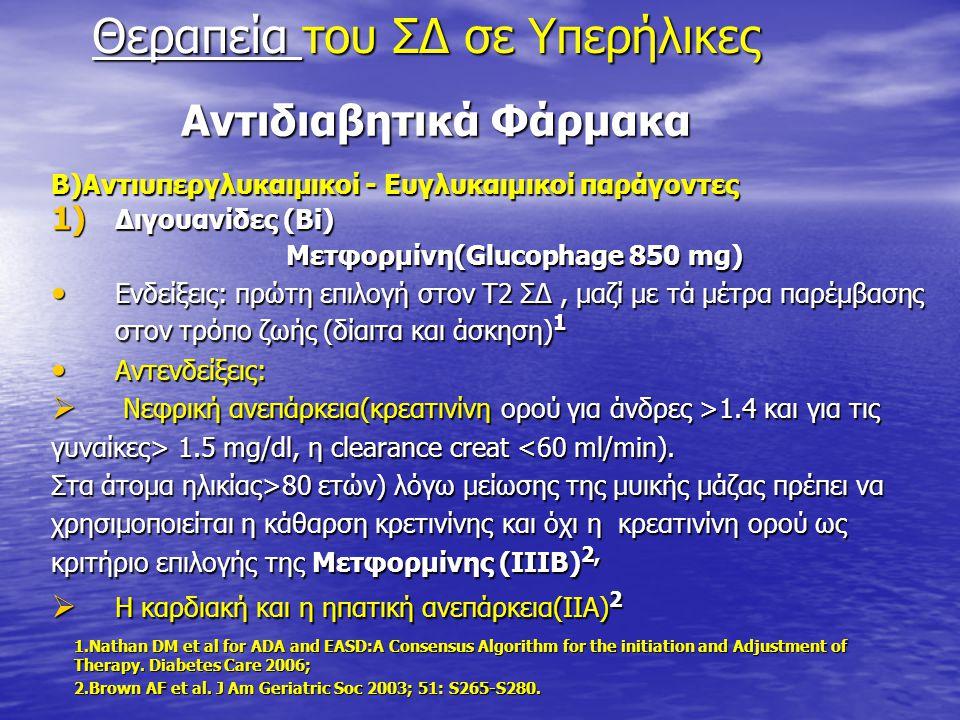 Αντιδιαβητικά Φάρμακα