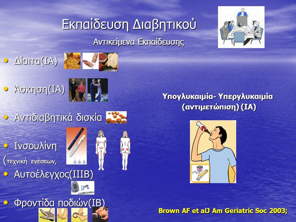 Εκπαίδευση Διαβητικού Αντικείμενα Εκπαίδευσης
